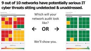 Cyber Threat Audit